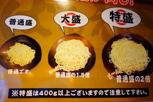 Ramen noodle portions (Tokyo, Japan)
